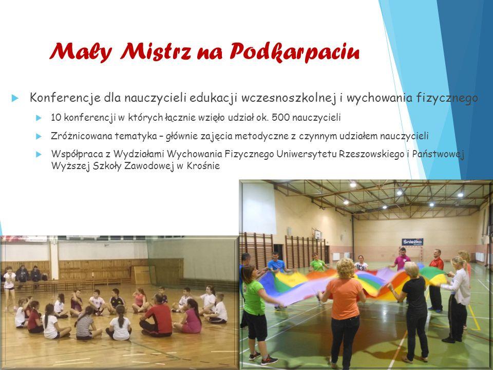 Mały Mistrz na Podkarpaciu  Konferencje dla nauczycieli edukacji wczesnoszkolnej i wychowania fizycznego  10 konferencji w których łącznie wzięło udział ok.