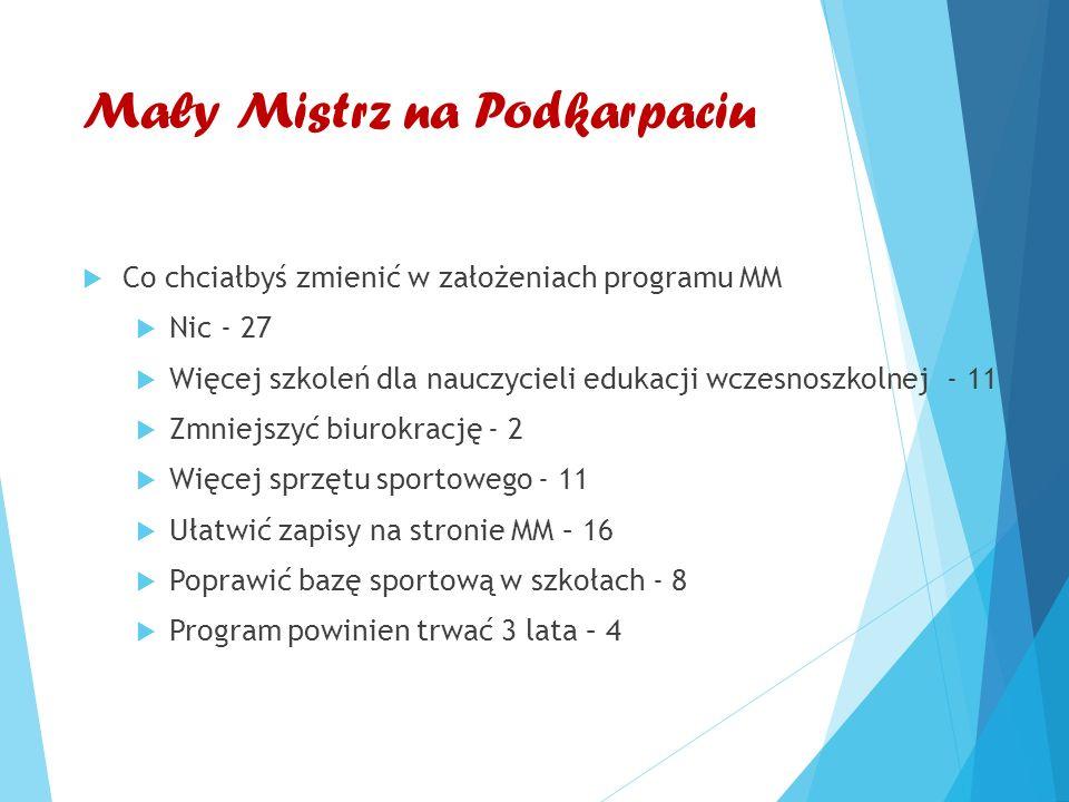  Co chciałbyś zmienić w założeniach programu MM  Nic - 27  Więcej szkoleń dla nauczycieli edukacji wczesnoszkolnej - 11  Zmniejszyć biurokrację - 2  Więcej sprzętu sportowego - 11  Ułatwić zapisy na stronie MM – 16  Poprawić bazę sportową w szkołach - 8  Program powinien trwać 3 lata – 4