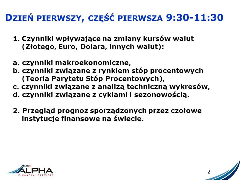 PROGNOZY DŁUGOTERMINOWE EUR/USD 23