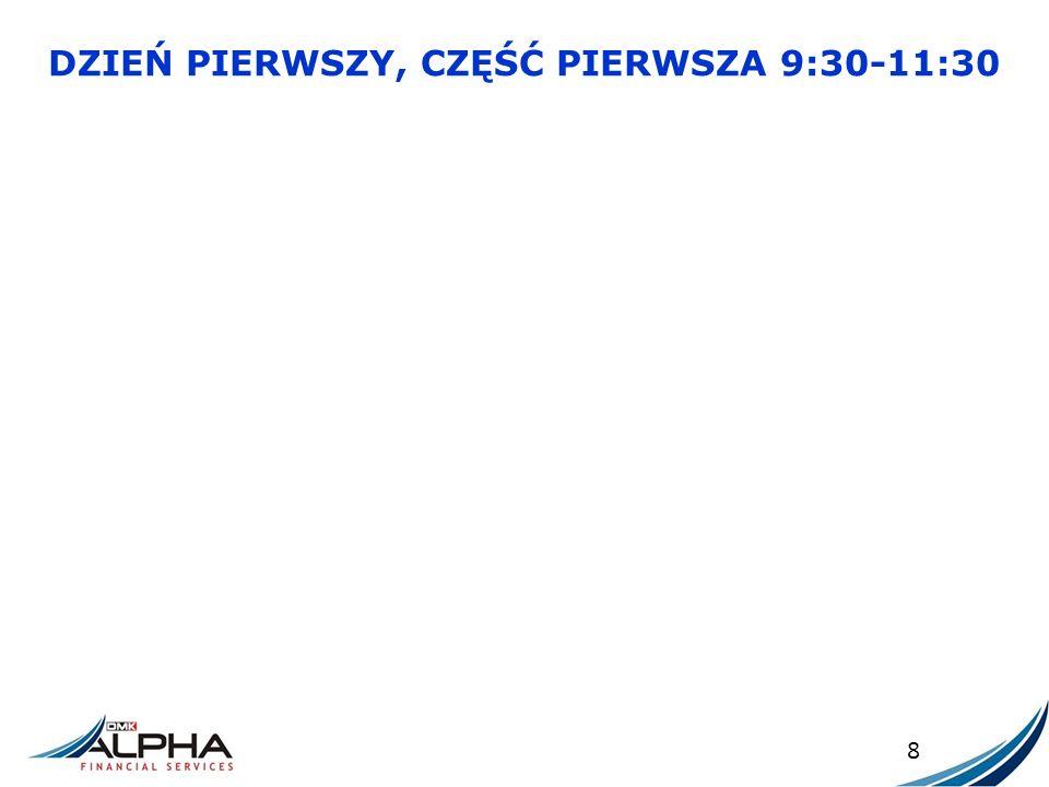 P RZYKŁAD DOBREJ KOMUNIKACJI POMIĘDZY DZIAŁAMI 49 Przykład Dział zamówień złożył zamówienie w chwili, gdy kurs USD/PLN wynosił 3,08 i od razu poinformował o tym fakcie dział finansowy.