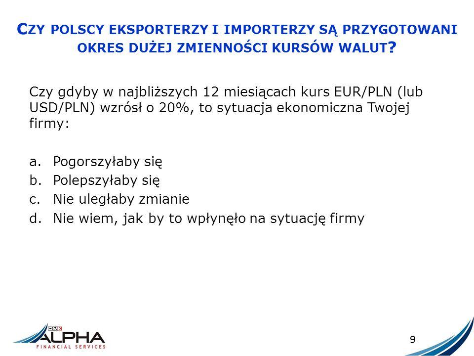Z ASADA DZIAŁANIA OPCJI PUT 70 Efektywny kurs wymiany Euro na Złote: 1)Jeśli w dniu wymiany kurs EUR/PLN będzie równy 5,00 KEE = 5,00 – 0,07 = 4,93 2) Jeśli w dniu wymiany kurs EUR/PLN będzie równy 3,00 KEE = 4,00 – 0,07 = 3,93
