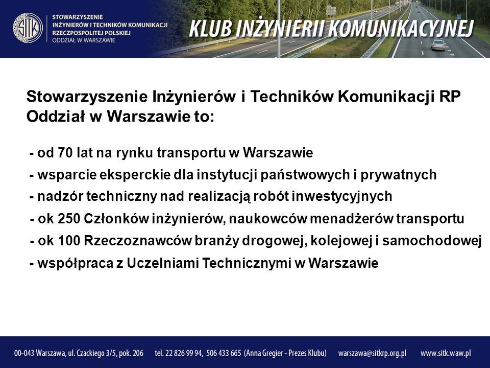 Stowarzyszenie Inżynierów i Techników Komunikacji RP Oddział w Warszawie to: - od 70 lat na rynku transportu w Warszawie - wsparcie eksperckie dla instytucji państwowych i prywatnych - nadzór techniczny nad realizacją robót inwestycyjnych - ok 250 Członków inżynierów, naukowców menadżerów transportu - ok 100 Rzeczoznawców branży drogowej, kolejowej i samochodowej - współpraca z Uczelniami Technicznymi w Warszawie