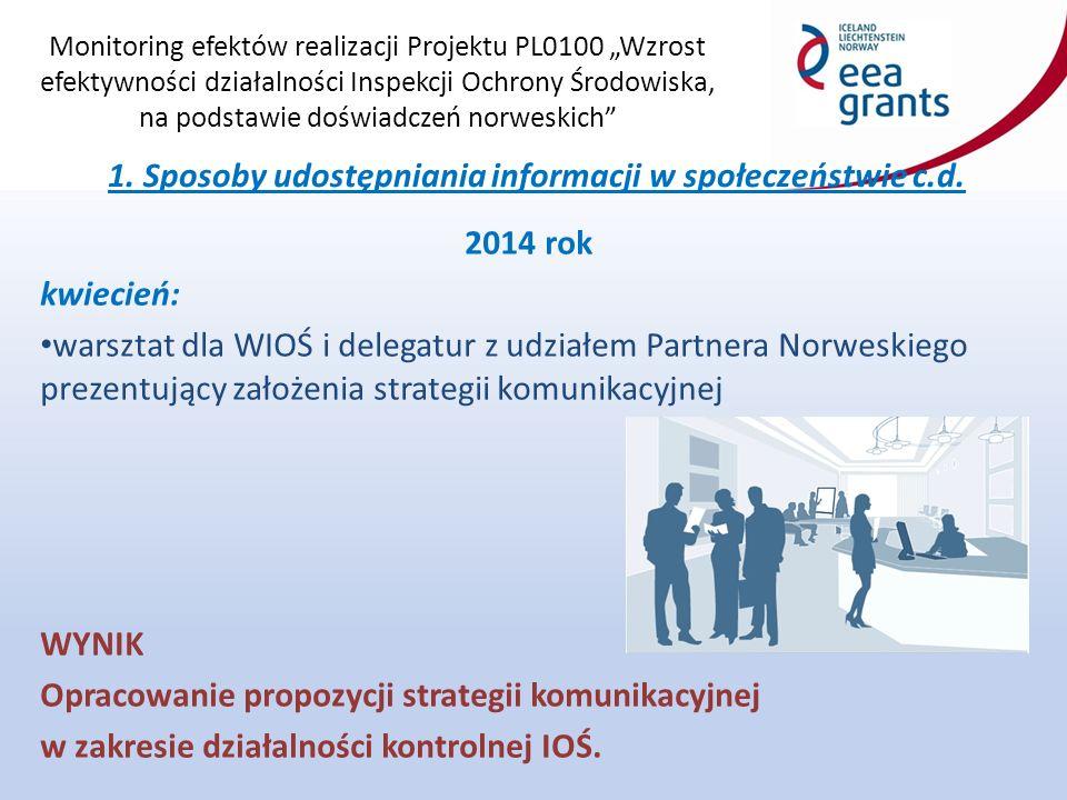 """Monitoring efektów realizacji Projektu PL0100 """"Wzrost efektywności działalności Inspekcji Ochrony Środowiska, na podstawie doświadczeń norweskich 1."""