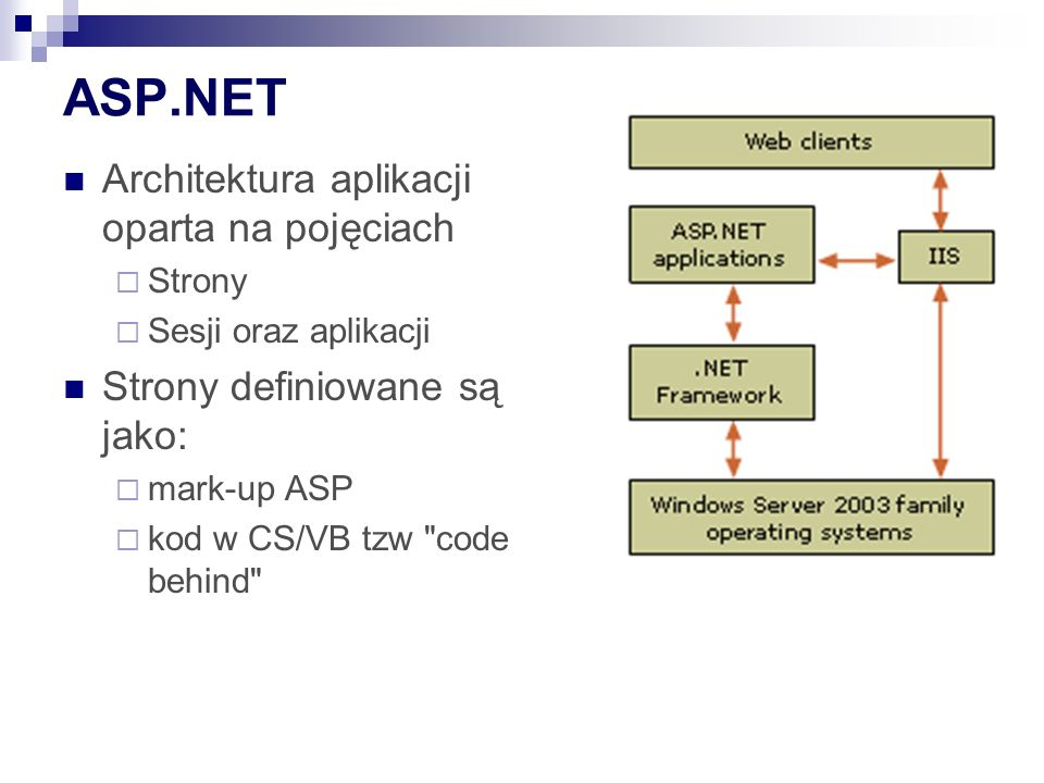 MVC Razor - przykład Wyrażenia@(.... ) Bloki @{.... } Wypisywanie contentu