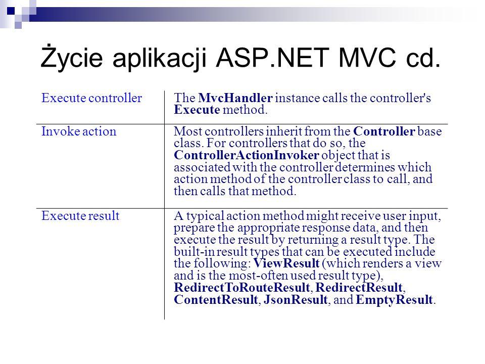 Życie aplikacji ASP.NET MVC cd.