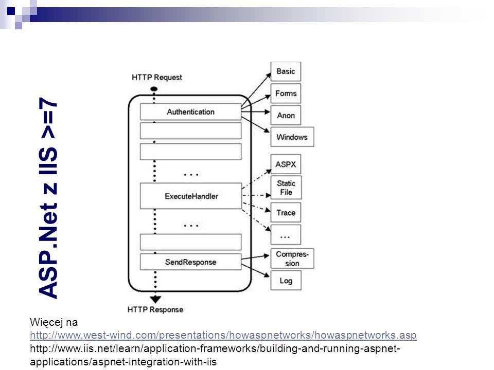 Cache [OutputCache( Location=OutputCacheLocation.ServerAndClient, Duration=int.MaxValue, VaryByParam= none )] Duration, VaryByContentEncoding, VaryByCustom, VaryByHeader, VaryByParam Location= Server | Client CacheProfile= X – wez ustawienia z WebConfiga sekcji X HttpResponse: AddCacheItemDependency, AddFileDependency Cache: Cache.SetExpires, Cache.SetCacheability Programowy dostęp do cache: (string)Cache[ CacheItem ];