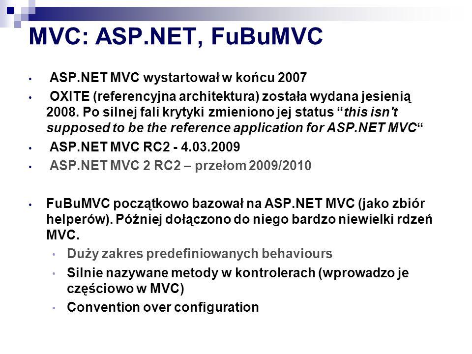MVC: ASP.NET, FuBuMVC ASP.NET MVC wystartował w końcu 2007 OXITE (referencyjna architektura) została wydana jesienią 2008.