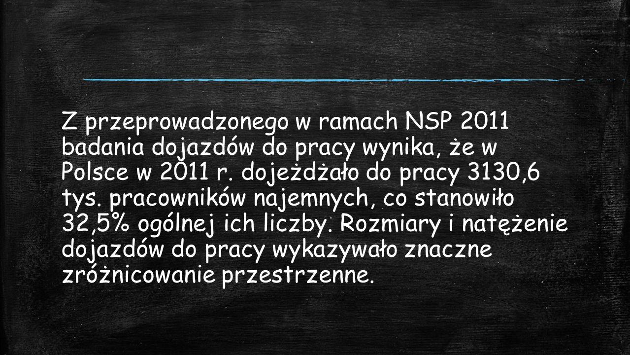 Z przeprowadzonego w ramach NSP 2011 badania dojazdów do pracy wynika, że w Polsce w 2011 r.