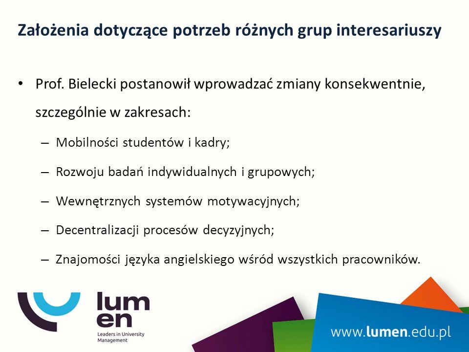 Założenia dotyczące potrzeb różnych grup interesariuszy Prof. Bielecki postanowił wprowadzać zmiany konsekwentnie, szczególnie w zakresach: – Mobilnoś