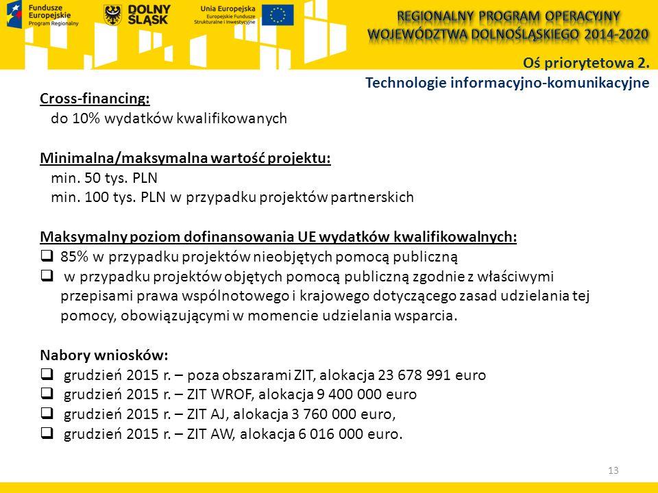 13 Cross-financing: do 10% wydatków kwalifikowanych Minimalna/maksymalna wartość projektu: min. 50 tys. PLN min. 100 tys. PLN w przypadku projektów pa