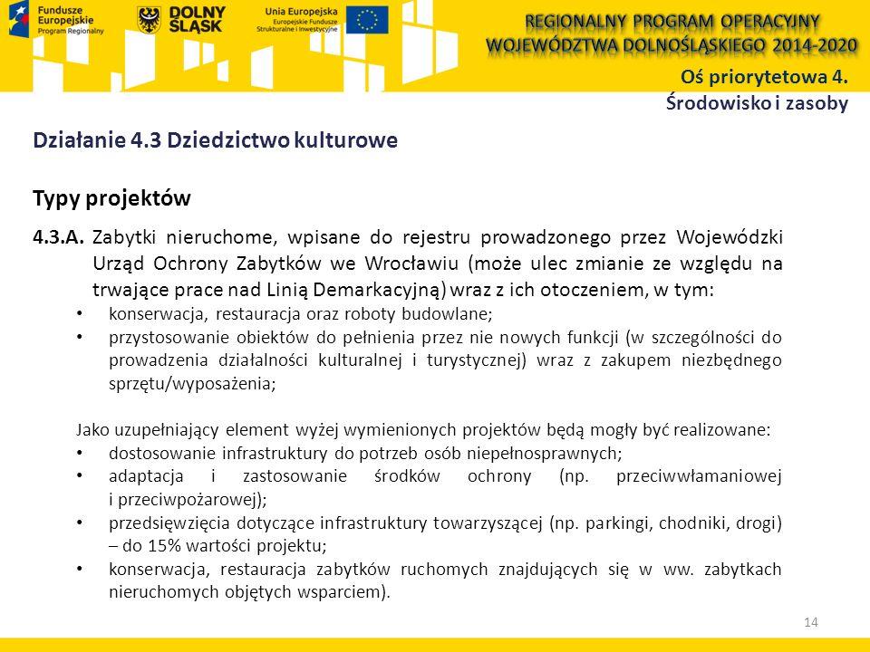 Działanie 4.3 Dziedzictwo kulturowe Typy projektów 4.3.A.Zabytki nieruchome, wpisane do rejestru prowadzonego przez Wojewódzki Urząd Ochrony Zabytków