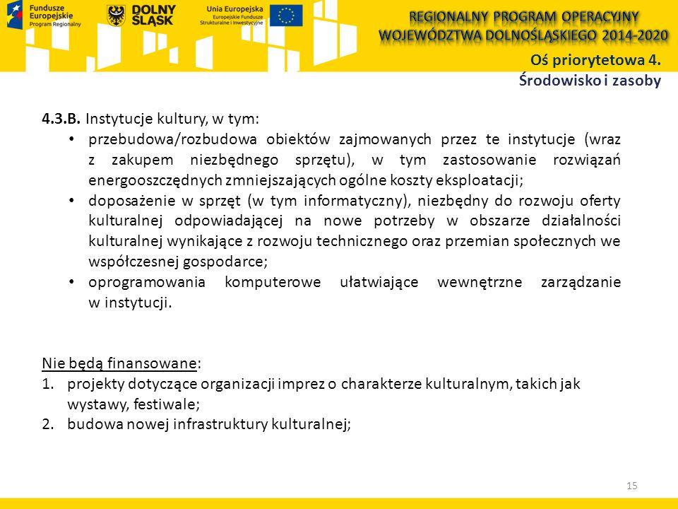 4.3.B. Instytucje kultury, w tym: przebudowa/rozbudowa obiektów zajmowanych przez te instytucje (wraz z zakupem niezbędnego sprzętu), w tym zastosowan