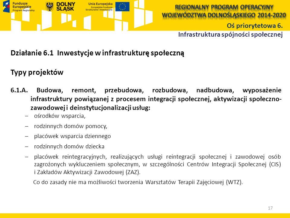 Działanie 6.1 Inwestycje w infrastrukturę społeczną Typy projektów 6.1.A. Budowa, remont, przebudowa, rozbudowa, nadbudowa, wyposażenie infrastruktury