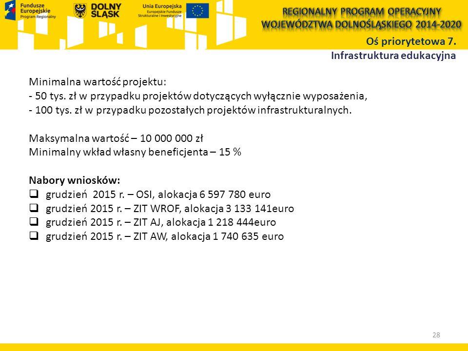 Oś priorytetowa 7. Infrastruktura edukacyjna 28 Minimalna wartość projektu: - 50 tys. zł w przypadku projektów dotyczących wyłącznie wyposażenia, - 10