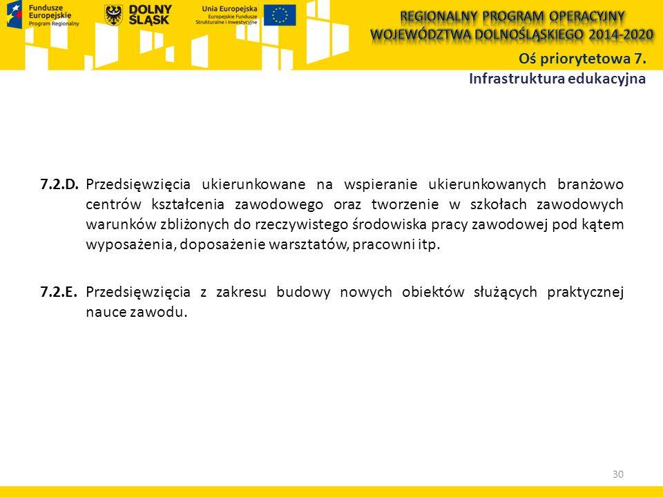 7.2.D.Przedsięwzięcia ukierunkowane na wspieranie ukierunkowanych branżowo centrów kształcenia zawodowego oraz tworzenie w szkołach zawodowych warunkó
