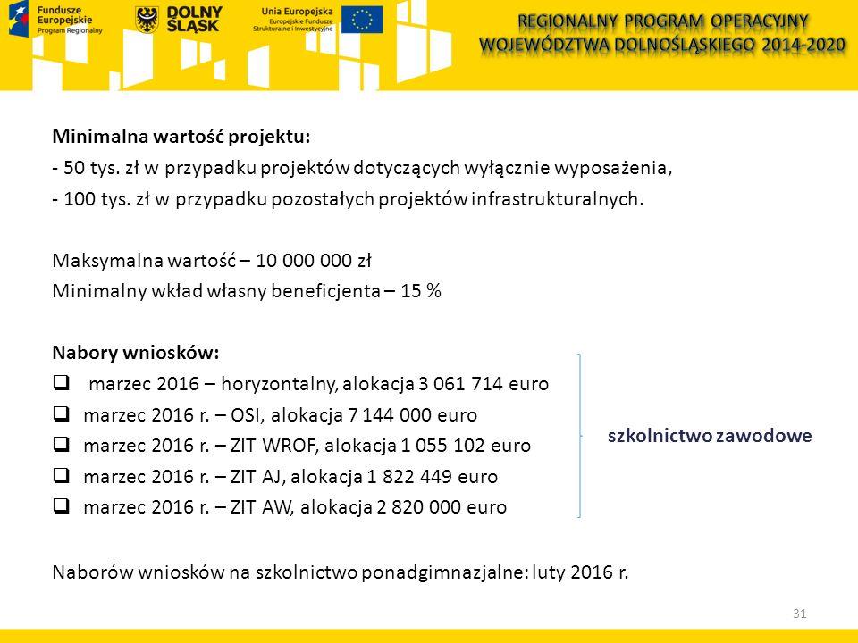 Minimalna wartość projektu: - 50 tys. zł w przypadku projektów dotyczących wyłącznie wyposażenia, - 100 tys. zł w przypadku pozostałych projektów infr