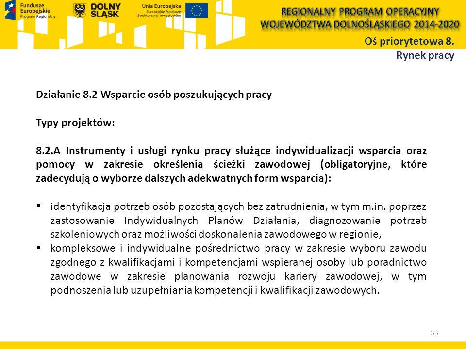 Oś priorytetowa 8. Rynek pracy 33 Działanie 8.2 Wsparcie osób poszukujących pracy Typy projektów: 8.2.A Instrumenty i usługi rynku pracy służące indyw
