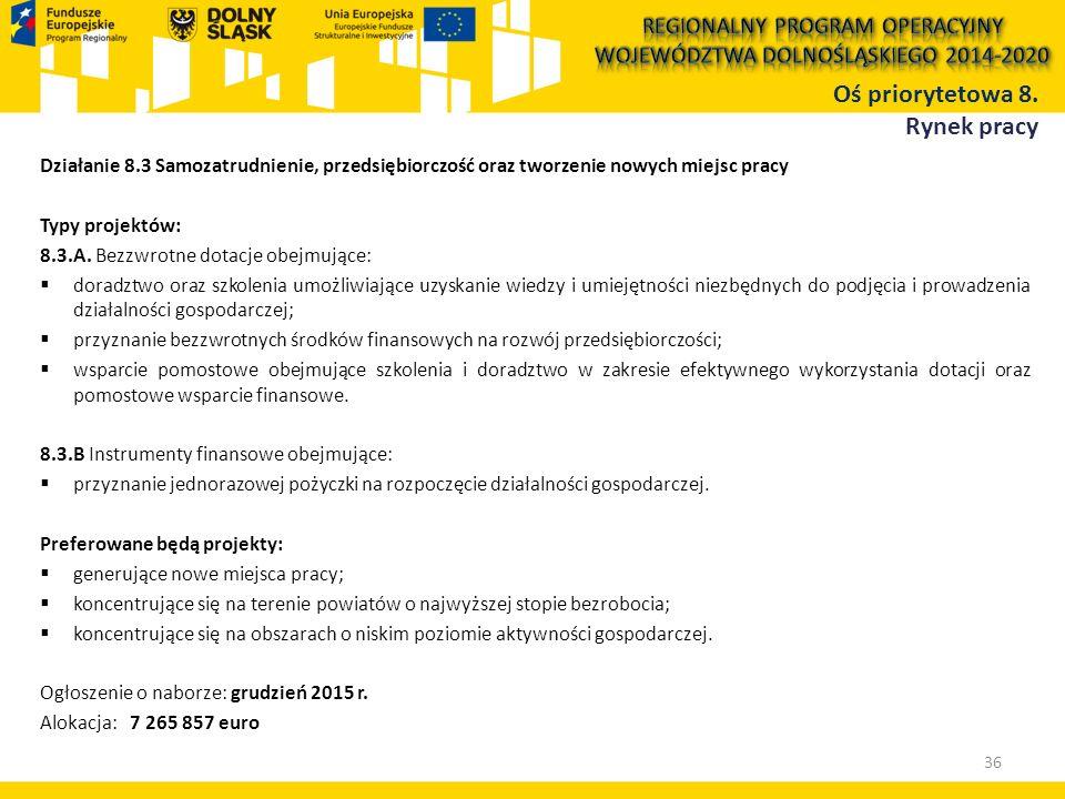 Działanie 8.3 Samozatrudnienie, przedsiębiorczość oraz tworzenie nowych miejsc pracy Typy projektów: 8.3.A. Bezzwrotne dotacje obejmujące:  doradztwo