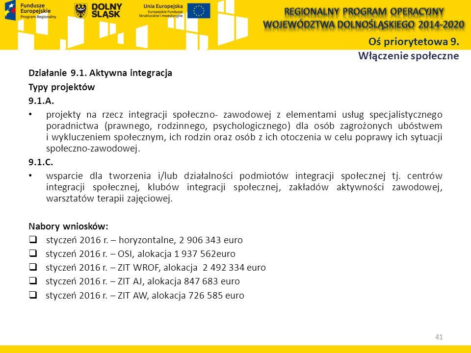 Działanie 9.1. Aktywna integracja Typy projektów 9.1.A. projekty na rzecz integracji społeczno- zawodowej z elementami usług specjalistycznego poradni