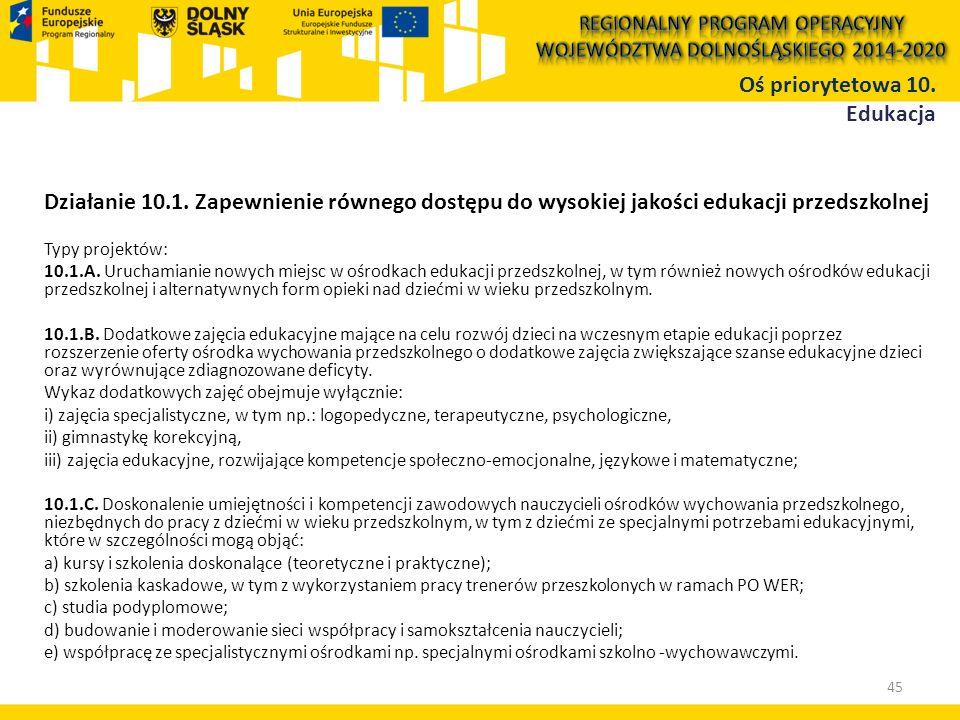 Działanie 10.1. Zapewnienie równego dostępu do wysokiej jakości edukacji przedszkolnej Typy projektów: 10.1.A. Uruchamianie nowych miejsc w ośrodkach