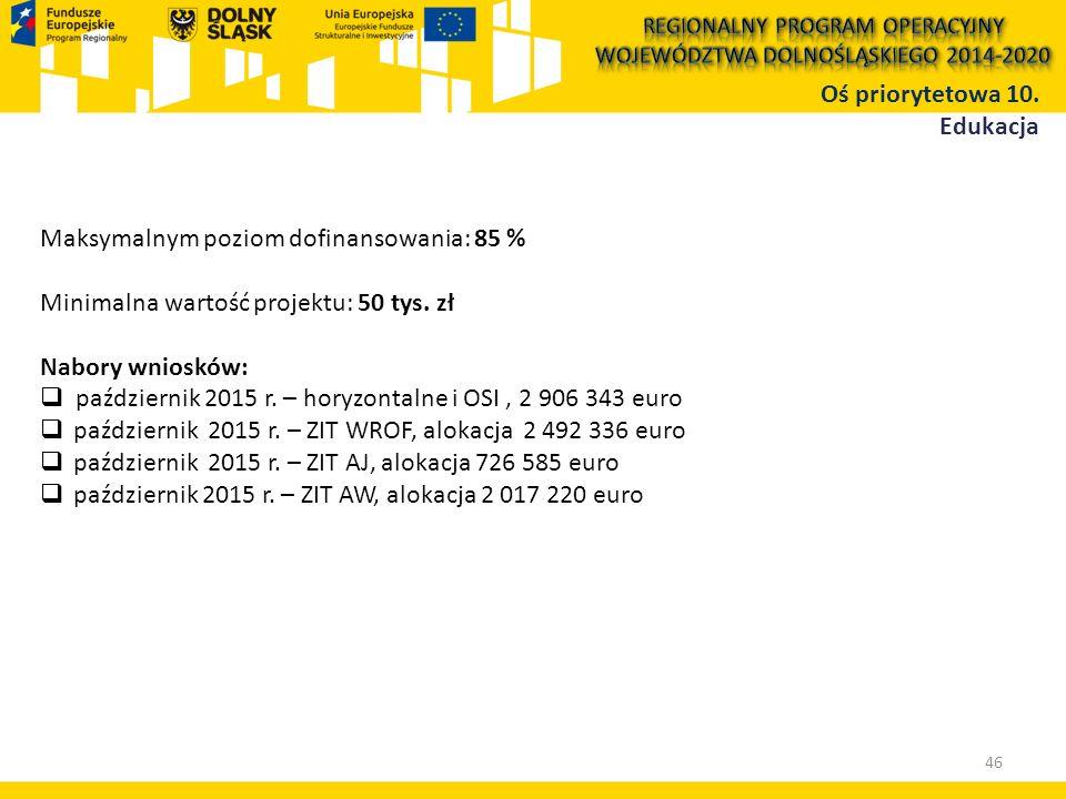 Oś priorytetowa 10. Edukacja 46 Maksymalnym poziom dofinansowania: 85 % Minimalna wartość projektu: 50 tys. zł Nabory wniosków:  październik 2015 r.