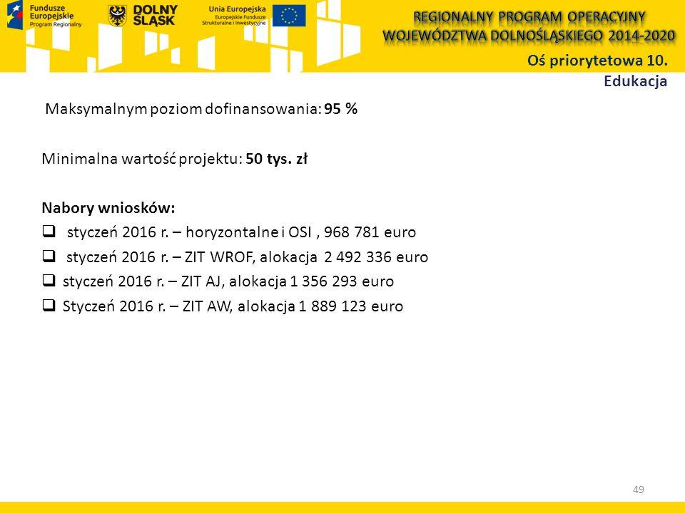 Maksymalnym poziom dofinansowania: 95 % Minimalna wartość projektu: 50 tys. zł Nabory wniosków:  styczeń 2016 r. – horyzontalne i OSI, 968 781 euro 