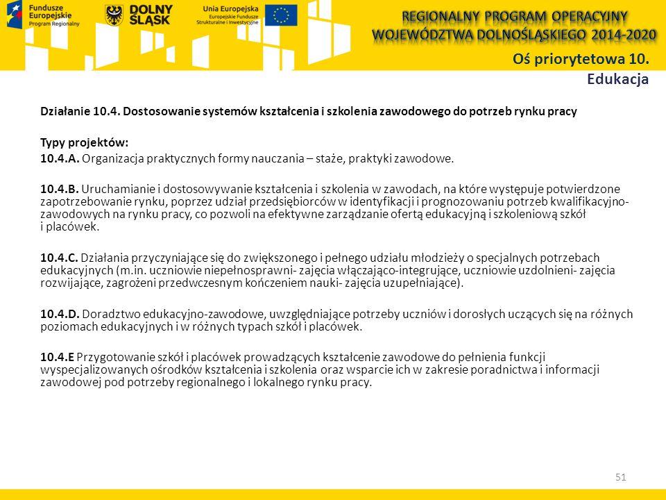 Działanie 10.4. Dostosowanie systemów kształcenia i szkolenia zawodowego do potrzeb rynku pracy Typy projektów: 10.4.A. Organizacja praktycznych formy