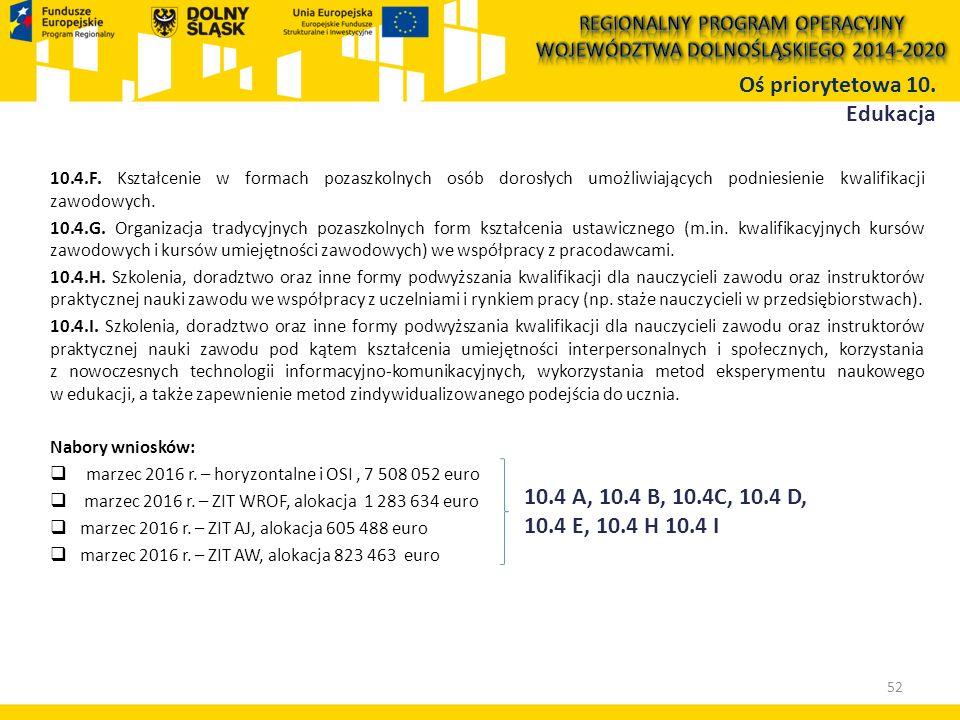 10.4.F. Kształcenie w formach pozaszkolnych osób dorosłych umożliwiających podniesienie kwalifikacji zawodowych. 10.4.G. Organizacja tradycyjnych poza