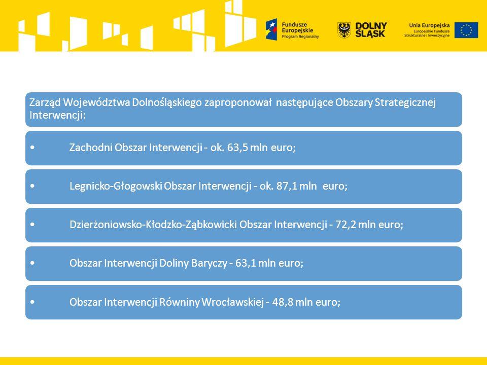 Zarząd Województwa Dolnośląskiego zaproponował następujące Obszary Strategicznej Interwencji: Zachodni Obszar Interwencji - ok. 63,5 mln euro;Legnicko
