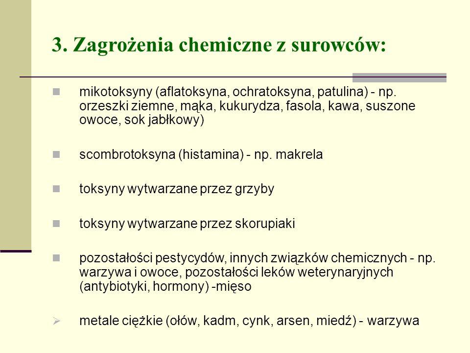 3. Zagrożenia chemiczne z surowców: mikotoksyny (aflatoksyna, ochratoksyna, patulina) - np. orzeszki ziemne, mąka, kukurydza, fasola, kawa, suszone ow