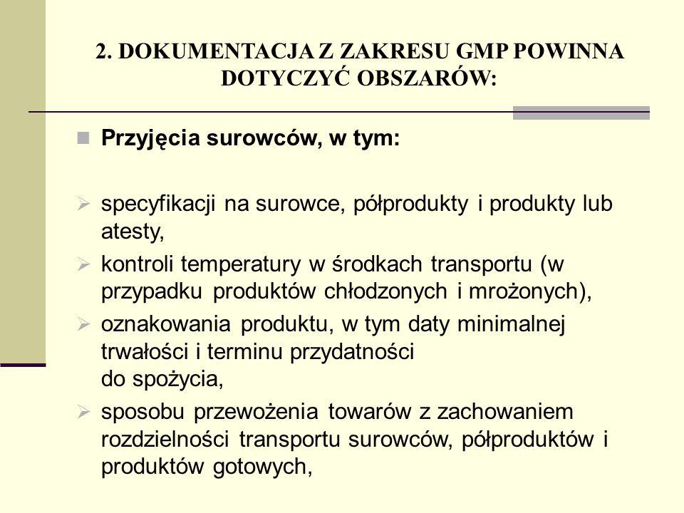 2. DOKUMENTACJA Z ZAKRESU GMP POWINNA DOTYCZYĆ OBSZARÓW: Przyjęcia surowców, w tym:  specyfikacji na surowce, półprodukty i produkty lub atesty,  ko