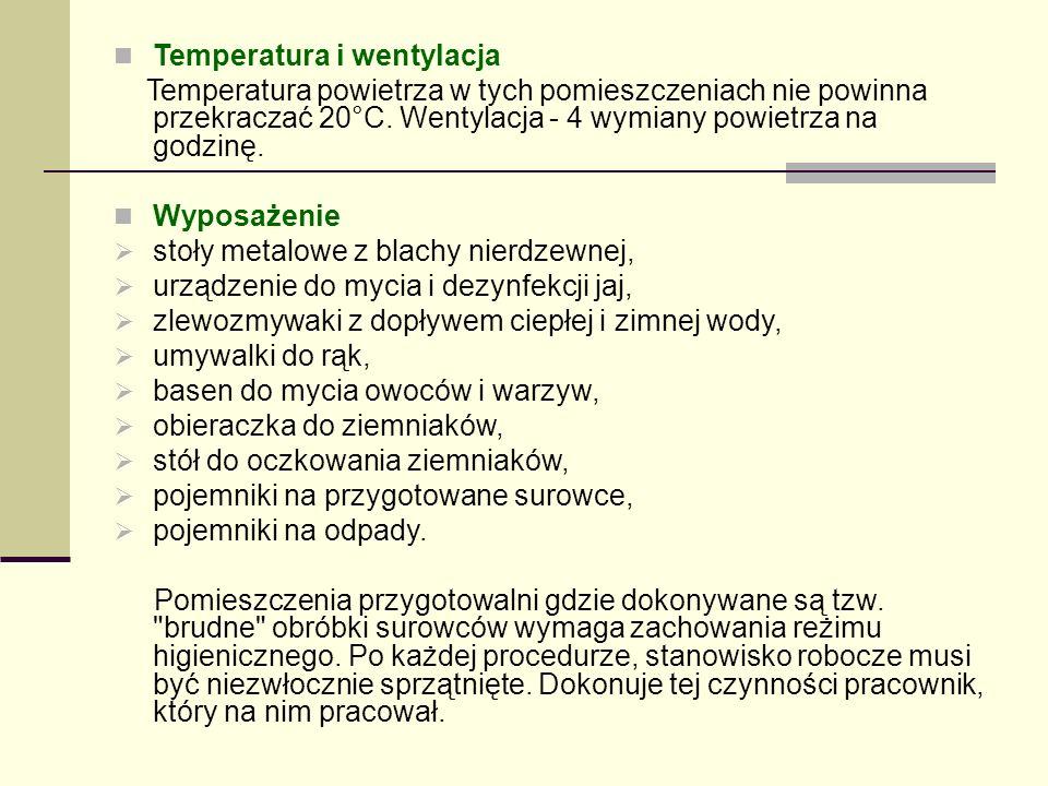 Temperatura i wentylacja Temperatura powietrza w tych pomieszczeniach nie powinna przekraczać 20°C. Wentylacja - 4 wymiany powietrza na godzinę. Wypos