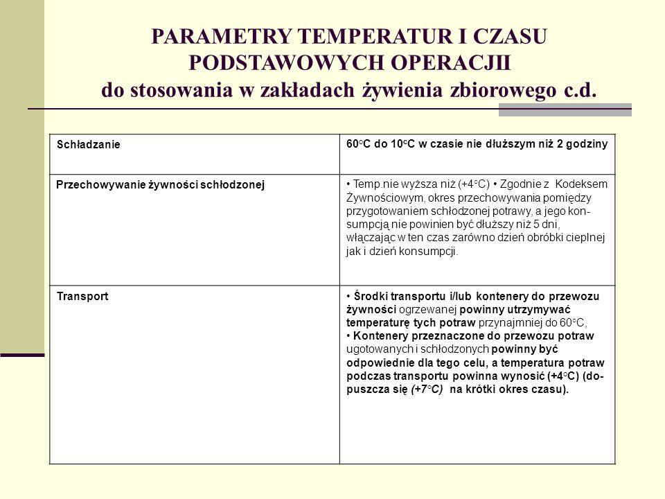 PARAMETRY TEMPERATUR I CZASU PODSTAWOWYCH OPERACJII do stosowania w zakładach żywienia zbiorowego c.d. Schładzanie60°C do 10 c C w czasie nie dłuższym