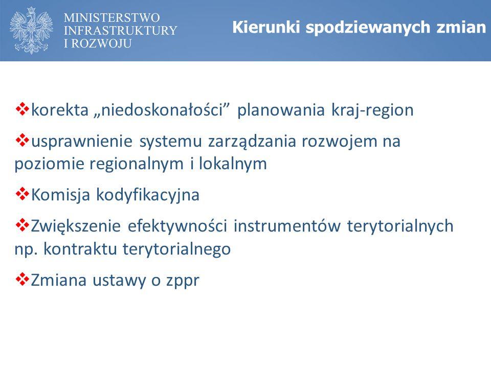 """ korekta """"niedoskonałości planowania kraj-region  usprawnienie systemu zarządzania rozwojem na poziomie regionalnym i lokalnym  Komisja kodyfikacyjna  Zwiększenie efektywności instrumentów terytorialnych np."""
