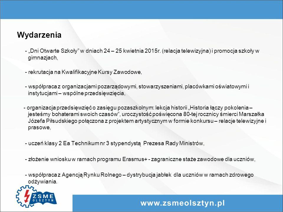 """Wydarzenia - """"Dni Otwarte Szkoły w dniach 24 – 25 kwietnia 2015r."""