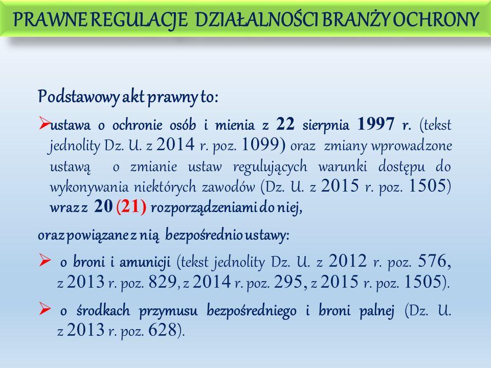 PRAWNE REGULACJE DZIAŁALNOŚCI BRANŻY OCHRONY Podstawowy akt prawny to:  ustawa o ochronie osób i mienia z 22 sierpnia 1997 r.