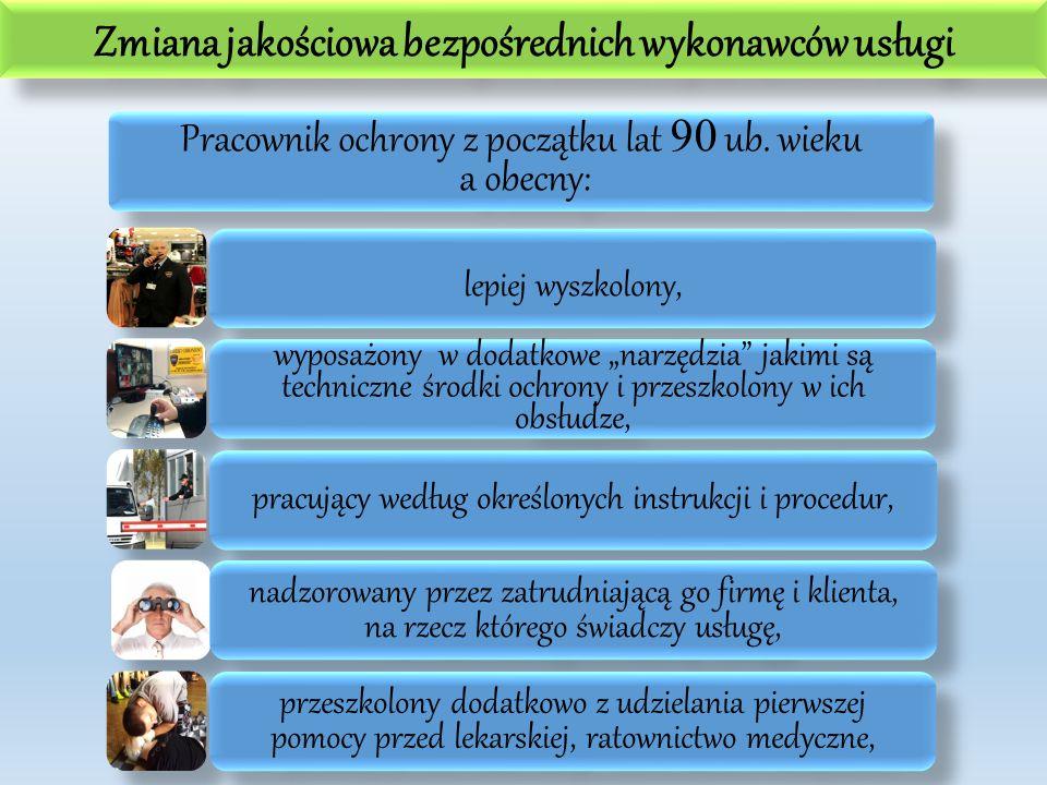 Zmiana jakościowa bezpośrednich wykonawców usługi Pracownik ochrony z początku lat 90 ub.