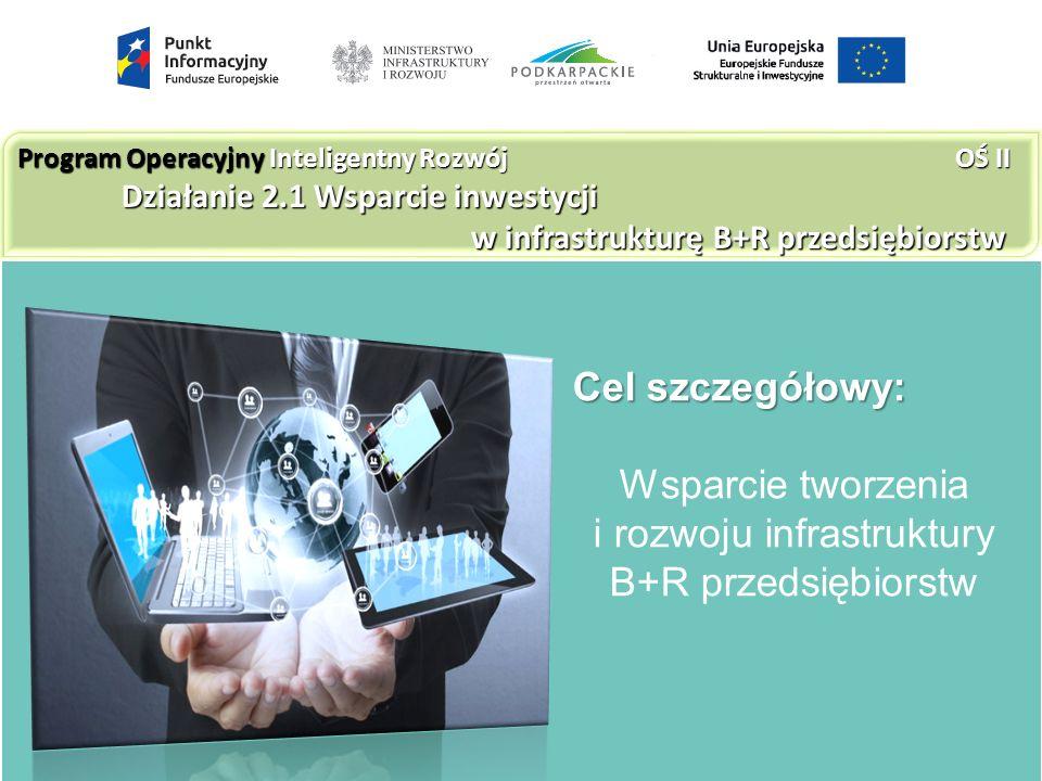 Cel szczegółowy: Wsparcie tworzenia i rozwoju infrastruktury B+R przedsiębiorstw Program Operacyjny Inteligentny Rozwój OŚ II Działanie 2.1 Wsparcie inwestycji w infrastrukturę B+R przedsiębiorstw