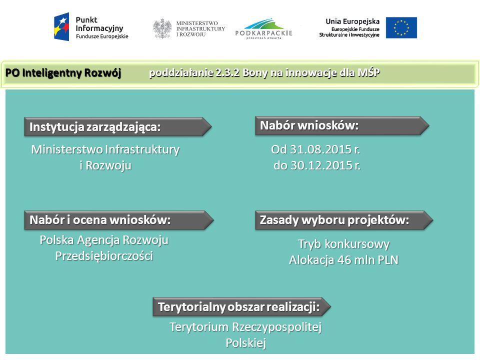 Instytucja zarządzająca: Ministerstwo Infrastruktury i Rozwoju Nabór wniosków: Od 31.08.2015 r.