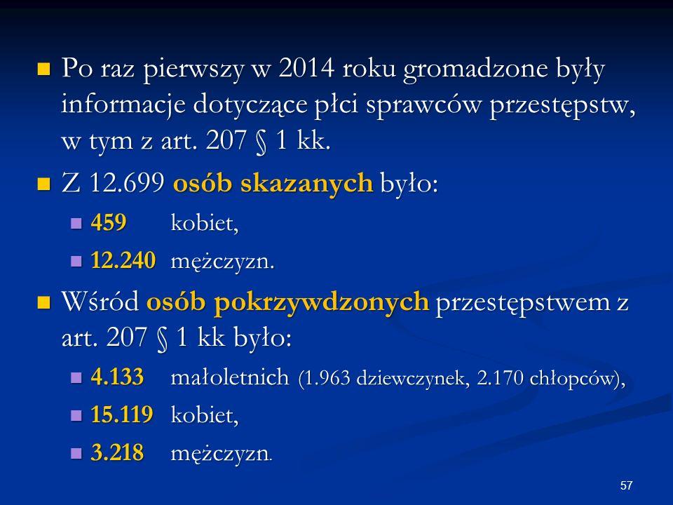 Po raz pierwszy w 2014 roku gromadzone były informacje dotyczące płci sprawców przestępstw, w tym z art.