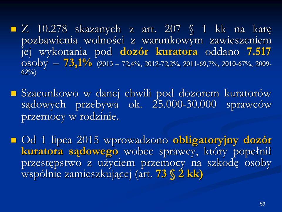 Z 10.278 skazanych z art.