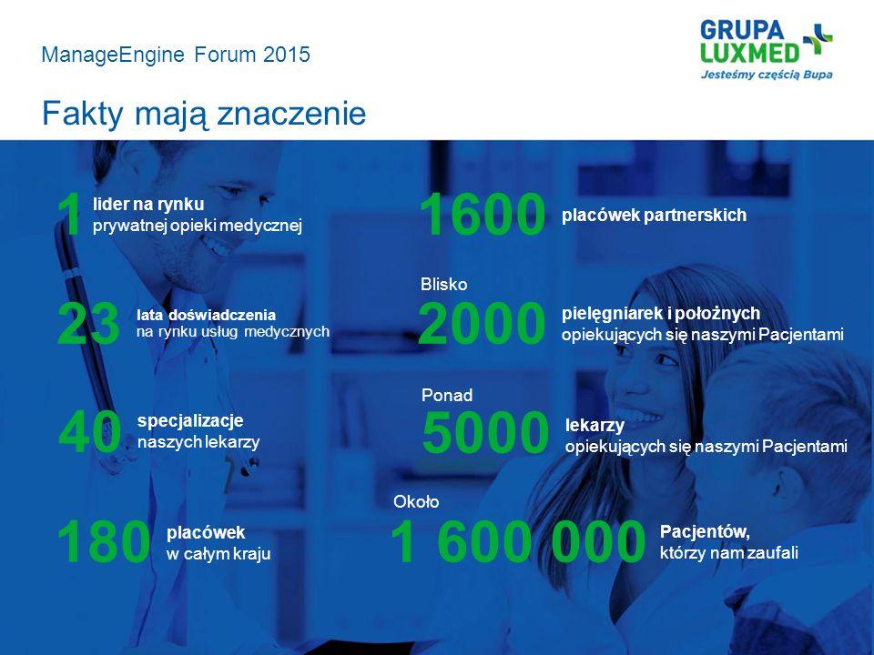 ManageEngine Forum 2015 Fakty mają znaczenie 1 lata doświadczenia na rynku usług medycznych specjalizacje naszych lekarzy placówek w całym kraju pielę
