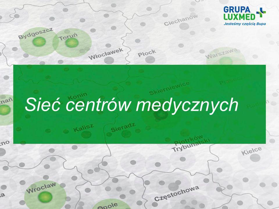 Sieć centrów medycznych
