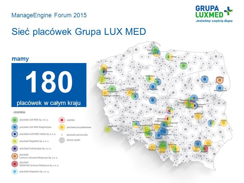 ManageEngine Forum 2015 Sieć placówek Grupa LUX MED 180 placówek w całym kraju mamy