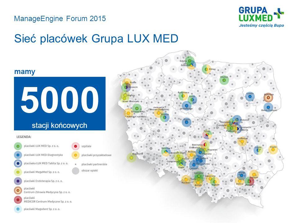 ManageEngine Forum 2015 Sieć placówek Grupa LUX MED 5000 stacji końcowych mamy