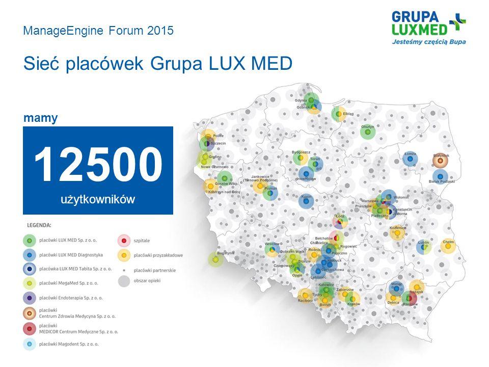 ManageEngine Forum 2015 Sieć placówek Grupa LUX MED 12500 użytkowników mamy