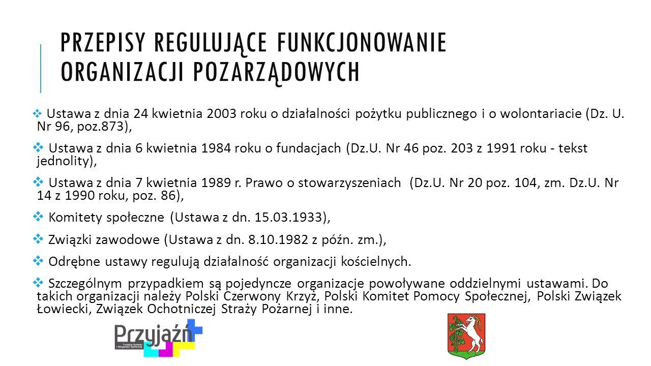 PRZEPISY REGULUJĄCE FUNKCJONOWANIE ORGANIZACJI POZARZĄDOWYCH  Ustawa z dnia 24 kwietnia 2003 roku o działalności pożytku publicznego i o wolontariacie (Dz.