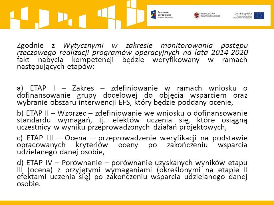 Zgodnie z Wytycznymi w zakresie monitorowania postępu rzeczowego realizacji programów operacyjnych na lata 2014-2020 fakt nabycia kompetencji będzie weryfikowany w ramach następujących etapów: a) ETAP I – Zakres – zdefiniowanie w ramach wniosku o dofinansowanie grupy docelowej do objęcia wsparciem oraz wybranie obszaru interwencji EFS, który będzie poddany ocenie, b) ETAP II – Wzorzec – zdefiniowanie we wniosku o dofinansowanie standardu wymagań, tj.