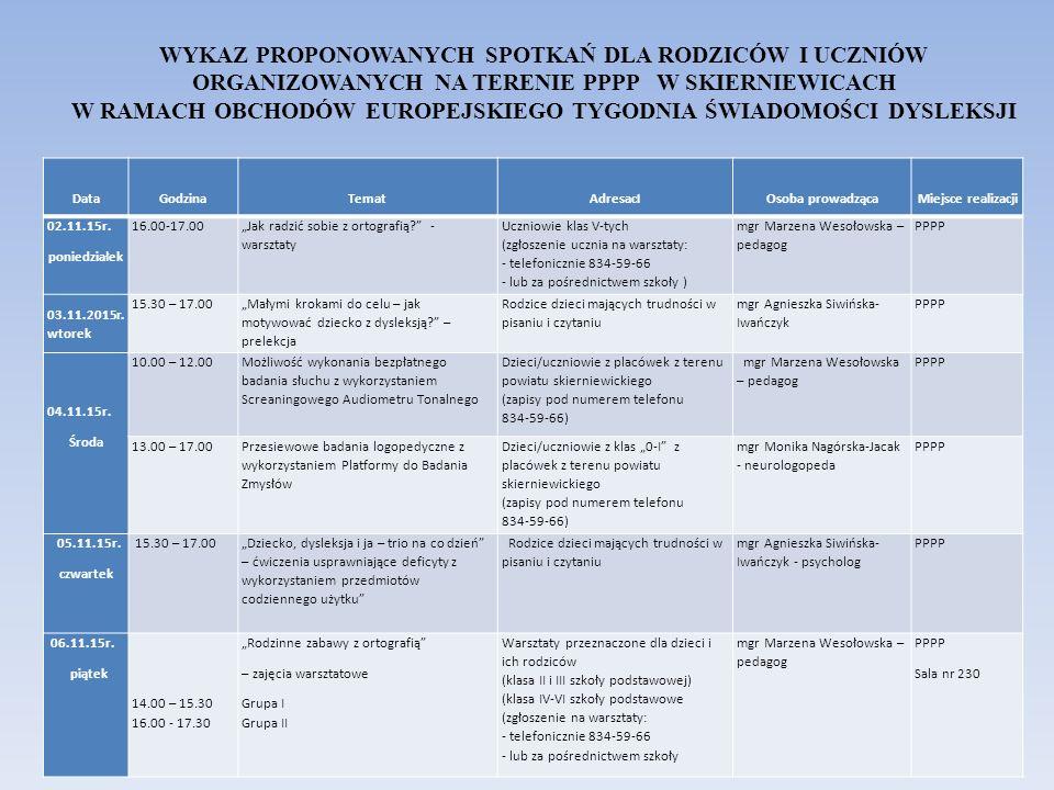 Data Godzina Temat AdresacI Osoba prowadząca Miejsce realizacji 02.11.15r.