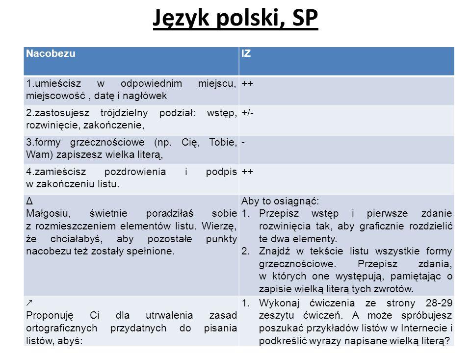 Język polski, SP NacobezuIZ 1.umieścisz w odpowiednim miejscu, miejscowość, datę i nagłówek ++ 2.zastosujesz trójdzielny podział: wstęp, rozwinięcie,